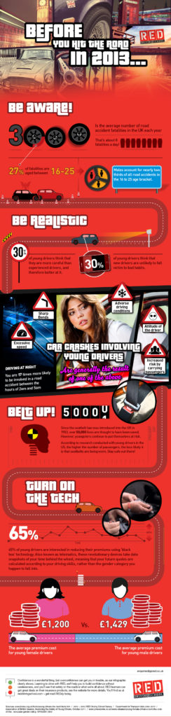 GTA and RED Driving school infographic