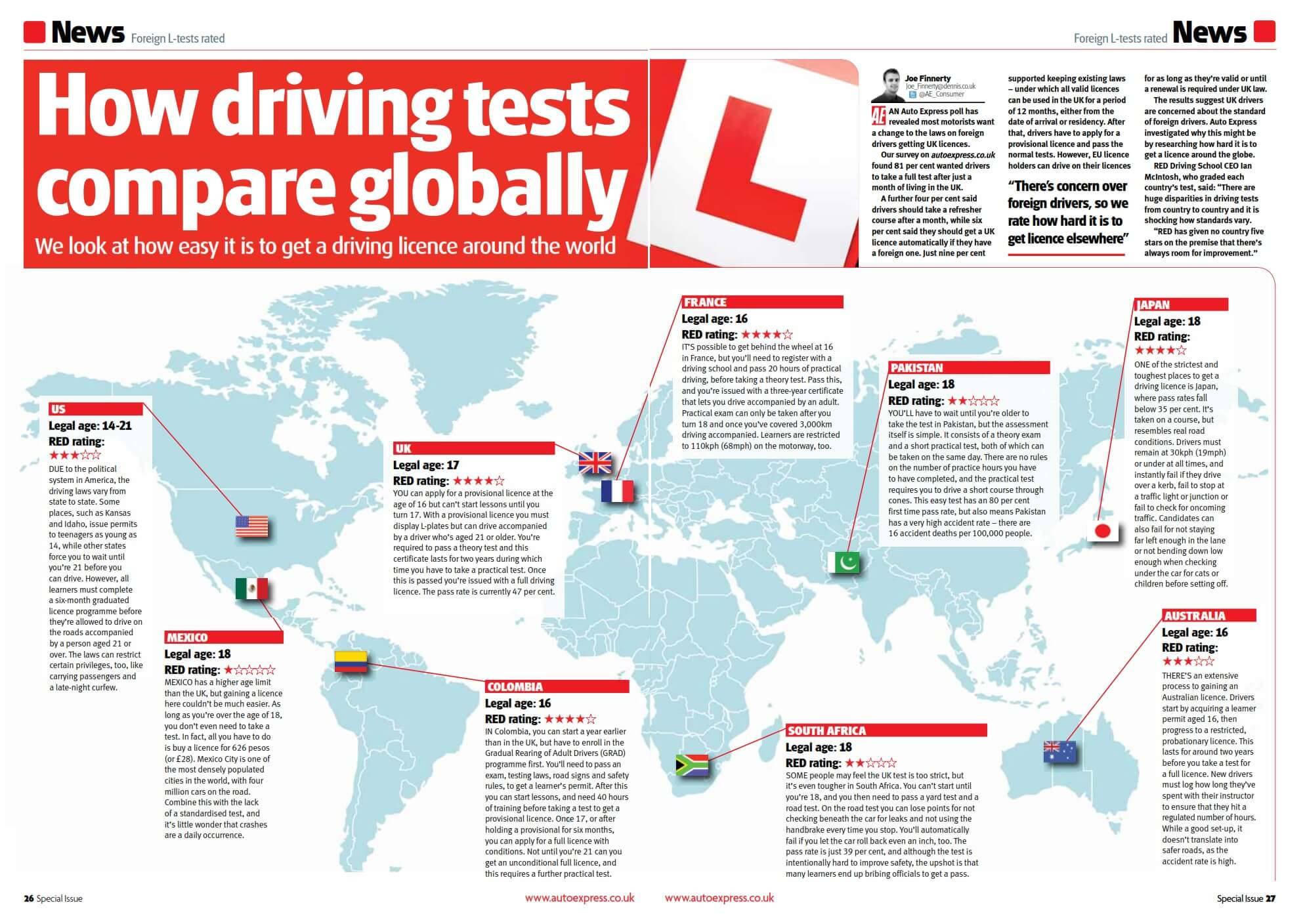 Auto Express driving test feature